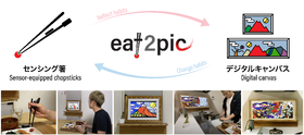 [Exhibition theme] <br>eat2pic: A nudge system to establish healthy eating habits